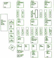 2002 hyundai elantra engine fuse box diagram u2013 circuit wiring diagrams