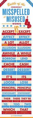 same words different meanings homophones homographs rhyming words homonyms myenglishclub