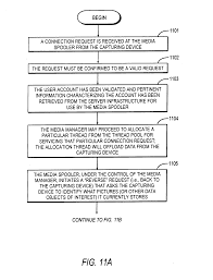 patent us20070064124 media spooler system and methodology