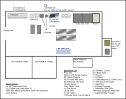 how to layout a kitchen kitchen layouts sle mobile kitchen layouts