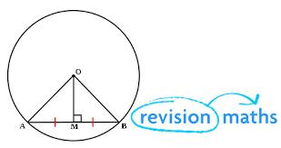 Interior Angles In A Circle Circle Theorems Mathematics Gcse Revision