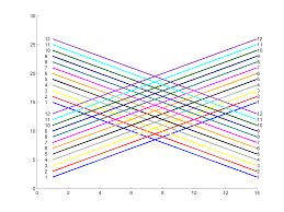 color blind friendly colormap file exchange matlab central