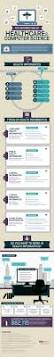 21 best nursing informatics images on pinterest nursing schools
