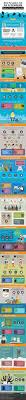 Job Resume Describe Yourself by Best 20 Graduate Jobs Ideas On Pinterest Job Cv Cv Resume