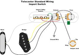 fender squier mini jack wiring wiring diagrams