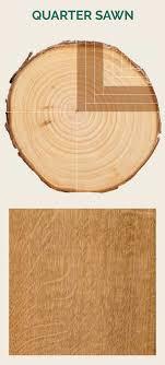 quarter sawn timberline hardwoods