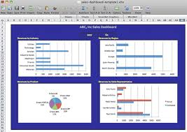 Free Excel Sales Dashboard Templates Excel Dashboard Templates Cyberuse