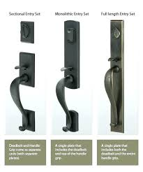 Exterior Door Types Types Of Exterior Door Locks Front Door Lock Types Different Types