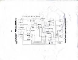 rule bilge pump float switch wiring diagram gooddy org