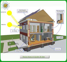 leed house plans green building plan ideas best image libraries
