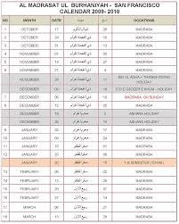 index of sf mtb