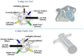 wiring diagram car wiring diagrams remote starter wiring 12 volt