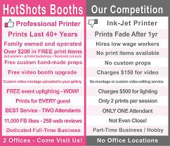 Photo Booth Rental Prices Massachusetts Photo Booth Rentals Hotshots Photo Booths Boston