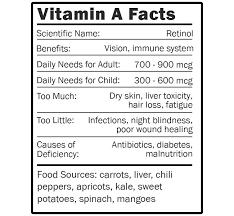 Vitamin A Deficiency Causes Night Blindness Vitamin A Retinol