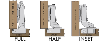 Soft Close Interior Door Hinges Incredible Euro Concealed Hinge Systems Concealed Door Hinges From