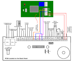 wiring a risco wisdom alarm panel to the gsm sms dialer advent