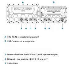 lowrance sonichub wiring diagram wiring diagram simonand