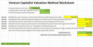 Business Valuation Report Template Worksheet by Part 2 The Hunt For Unicorn Doppelgangers Corporate Vcs And Non