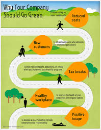 infographic paperless meeting paperless process paperless