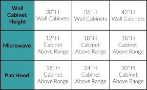 standard kitchen base cabinet dimensions standard kitchen sink