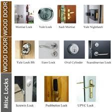 Interior Door Locks Types Types Of Exterior Door Locks Exterior Doors Ideas