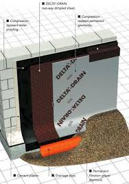 Interior Basement Wall Waterproofing Membrane Causes U0026 Solutions Basement Waterproofing Foundation