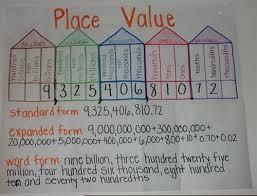 bus l teacher resources 5th grade math resources for ccss 5 nbt 1