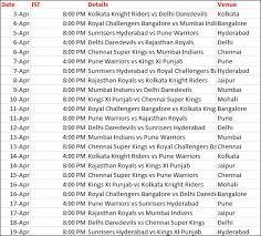 2016 ipl match list pepsi ipl 2013 complete schedule