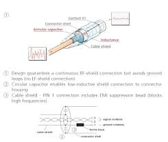 xlr cable acting as antenna at dvinfo net