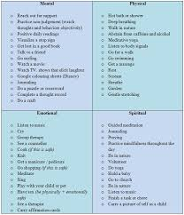 Social Work Counseling Skills List Coping Skills List Search Social Work