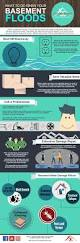 What To Do If Your Basement Floods by 13 Best Water Damage Infographics Images On Pinterest Water