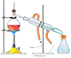 Montaje experimental.Destilación