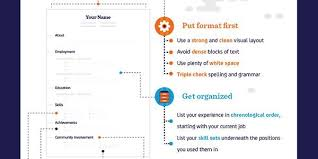 Resume Dos And Donts We Create Awesome Infographics See Our Best Infographic Examples