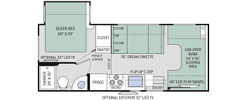 Class B Motorhome Floor Plans by Chateau Class C Motorhomes Floor Plan 22b Thor Motor Coach