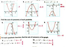 quadratic functions worksheet algebra 2