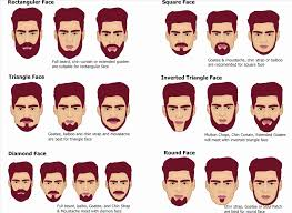 hairstyles for inverted triamgle face men men hairstyle according to face shape elegant haircut men face