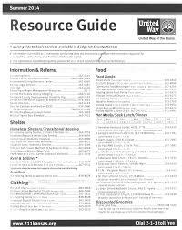 Wichita Kansas Zip Code Map by Care Links Wichita Ks