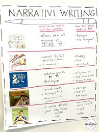 narrative writing mentor texts the brown bag teacher