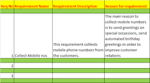 Requirements Template Excel Requirements Document Sle Template