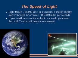 how fast does light travel in water vs air how fast does light travel images