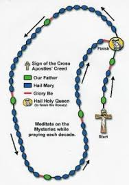 catholicism is there a customary way to go around rosary