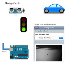 garage doors genie garage door opener app for android