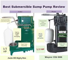 Pedestal Or Submersible Sump Pump Best Submersible Sump Pump Buying Guide