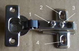 cabinet door hinges types kitchen cabinet hinges types contemporary soft close beautiful ikea