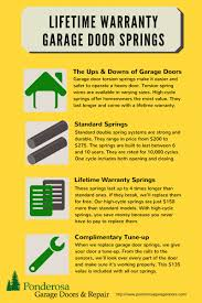 replace spring on garage door lifetime warranty springs ponderosa garage doors u0026 repair