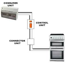 cooker wiring install advice