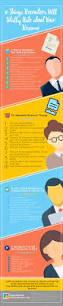 Resume Words To Avoid Resume Tips Archives Careermetis Com
