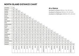 travel distance calculator images Distance chart athiy khudothiharborcity co jpg