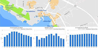 map kona usa kailua kona monthly average weather temperature rainfall big