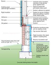 Best Way To Insulate Basement Walls by Crawlspace Insulation Building Science Corporation